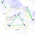 Південний Трикутник